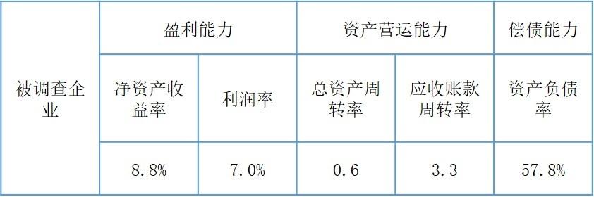 重磅︱《中国环保产业分析报告(2019)》正式发布!
