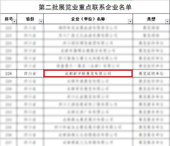喜讯!新中联展览入选商务部第二批展览业重点联系企业